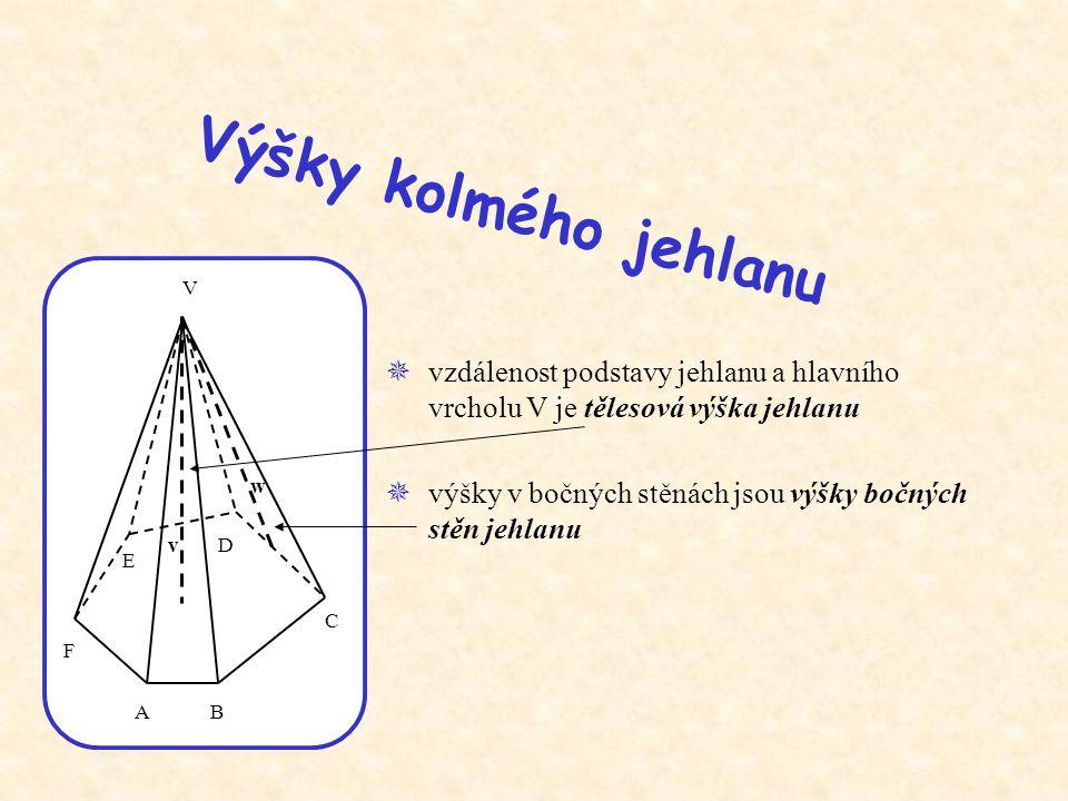  vzdálenost podstavy jehlanu a hlavního vrcholu V je tělesová výška jehlanu  výšky v bočných stěnách jsou výšky bočných stěn jehlanu V ý š k y k o l m é h o j e h l a n u AB C D E F V w v