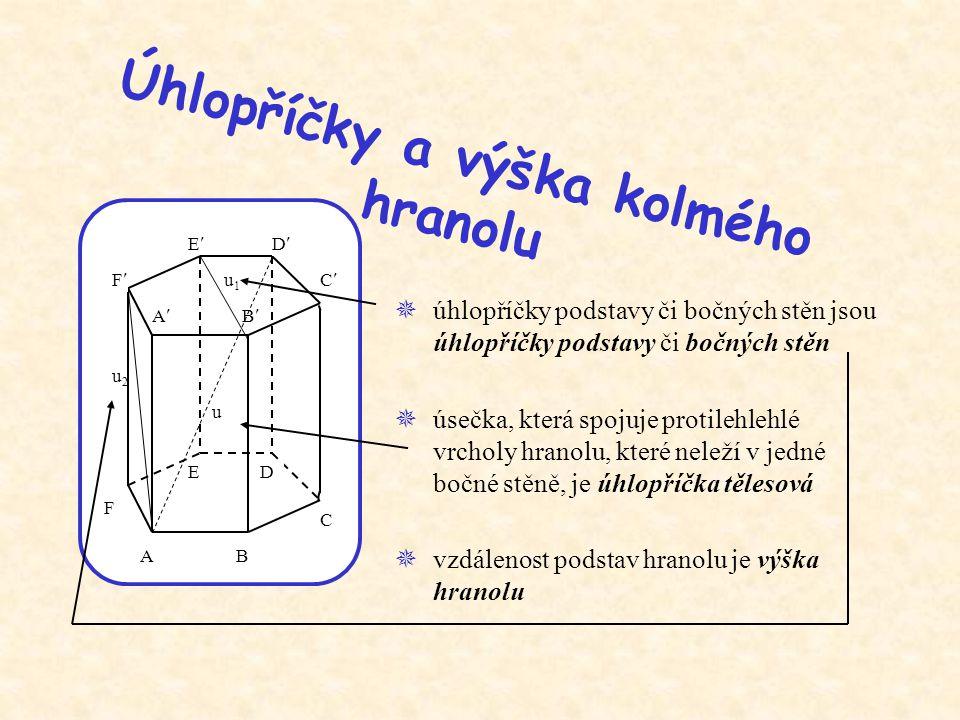 Ú h l o p ř í č k y a v ý š k a k o l m é h o h r a n o l u  úhlopříčky podstavy či bočných stěn jsou úhlopříčky podstavy či bočných stěn  úsečka, která spojuje protilehlehlé vrcholy hranolu, které neleží v jedné bočné stěně, je úhlopříčka tělesová  vzdálenost podstav hranolu je výška hranolu E AB C DE F F AB C D u1u1 u u2u2