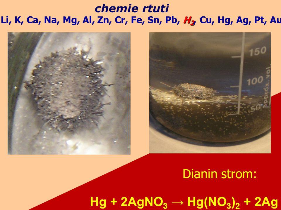 H 2 Li, K, Ca, Na, Mg, Al, Zn, Cr, Fe, Sn, Pb, H 2, Cu, Hg, Ag, Pt, Au Hg + 2AgNO 3 → Hg(NO 3 ) 2 + 2Ag Dianin strom: chemie rtuti