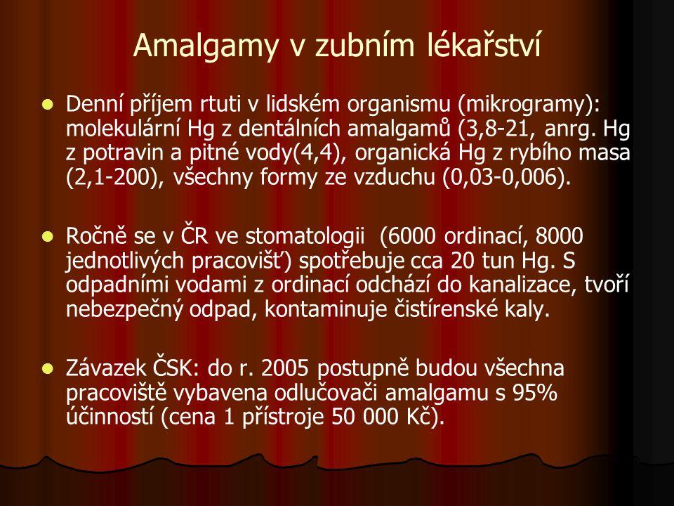 Amalgamy v zubním lékařství Denní příjem rtuti v lidském organismu (mikrogramy): molekulární Hg z dentálních amalgamů (3,8-21, anrg.