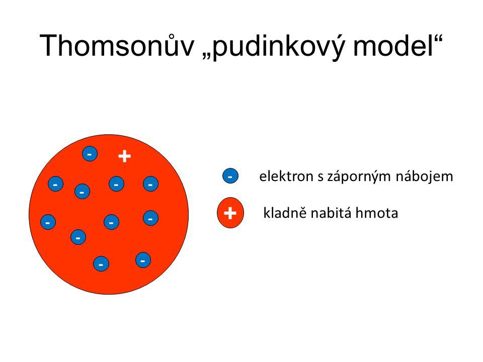 vyvrátil Thomsonův model Platí: jádro atomu má 100 000 krát menší poloměr než obal Kdyby jádro mělo r = 1 mm, obal bude mít poloměr 100 000 mm = 100 m Ruthefordův model