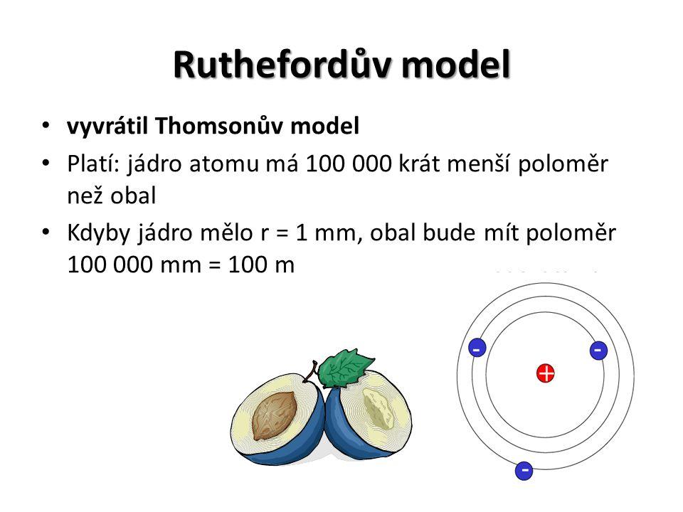 Bohrův modelSommerfeldův model