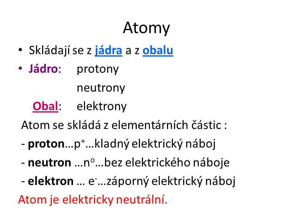 uhlíkvodík kyslík Čím se liší atomy různých chemických prvků.