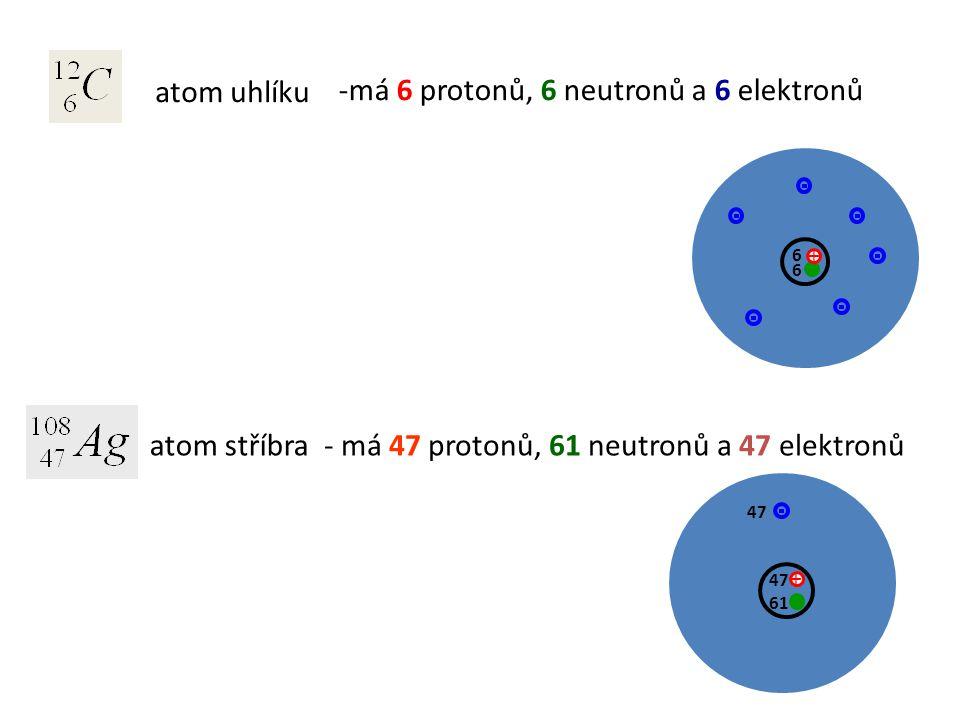 Zápisky Každý atom se skládá z atomového jádra a obalu.