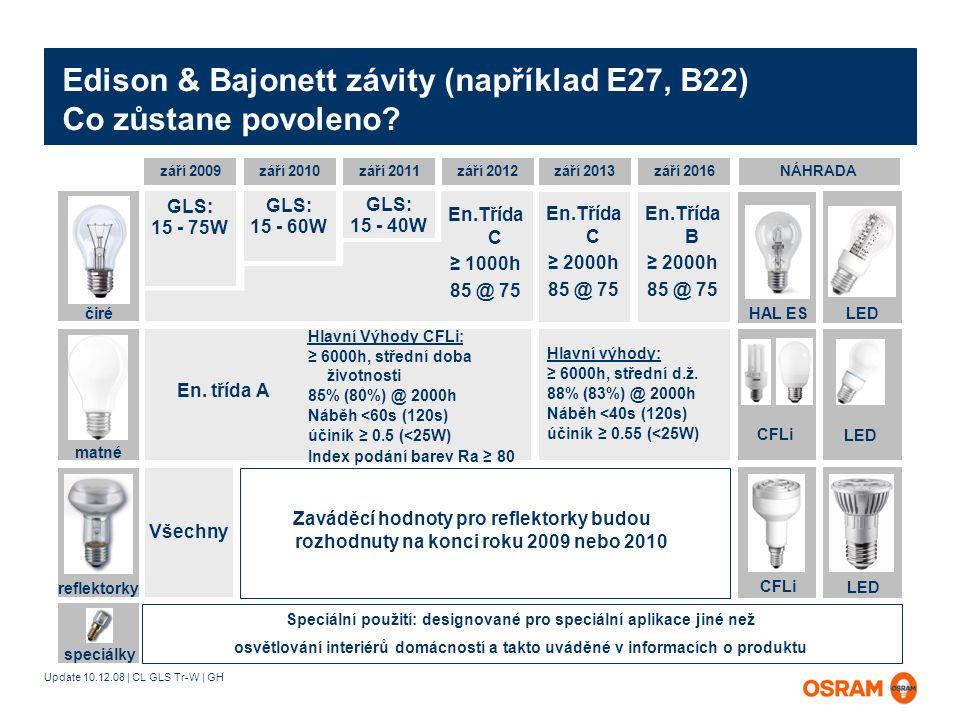 Update 10.12.08 | CL GLS Tr-W | GH září 2009 Matné žárovky nahradit produkty energetické třídy A, v současnosti jsou k dispozici jako náhrada jen LED zdroje Speciálky Zaváděcí hodnoty pro reflektorky budou stanoveny na konci roku 2009 nebo 2010 září 2010září 2011září 2012září 2013září 2014září 2015září 2016 <60 lm 60 lm 450 lm 725 lm >950lm Zákaz všech čirých Halogen en.