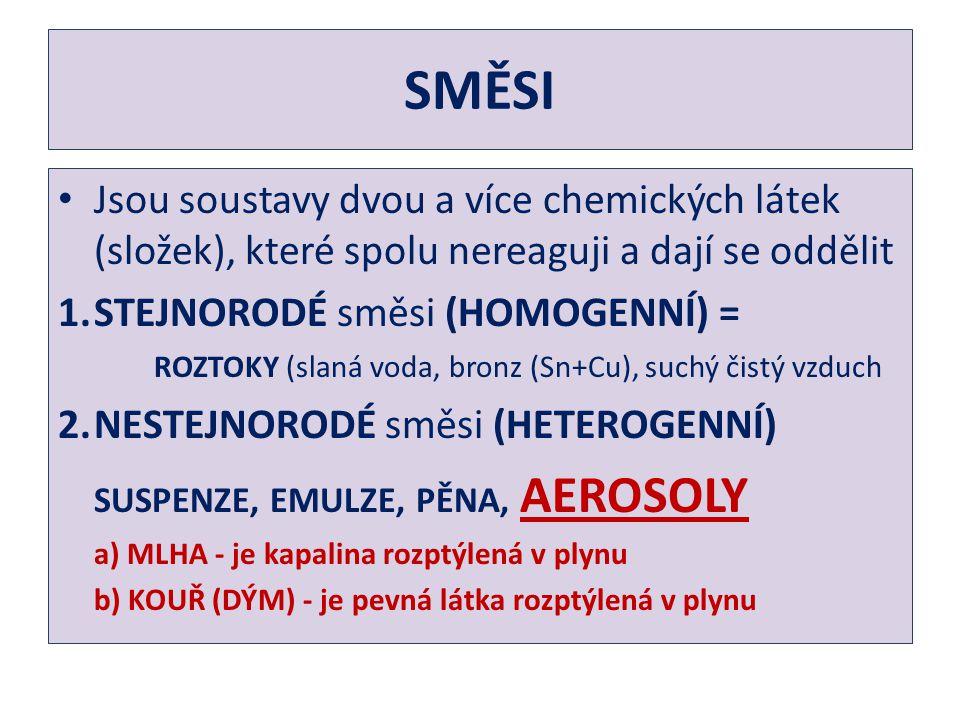 SMĚSI Jsou soustavy dvou a více chemických látek (složek), které spolu nereaguji a dají se oddělit 1.STEJNORODÉ směsi (HOMOGENNÍ) = ROZTOKY (slaná voda, bronz (Sn+Cu), suchý čistý vzduch 2.NESTEJNORODÉ směsi (HETEROGENNÍ) SUSPENZE, EMULZE, PĚNA, AEROSOLY a) MLHA - je kapalina rozptýlená v plynu b) KOUŘ (DÝM) - je pevná látka rozptýlená v plynu