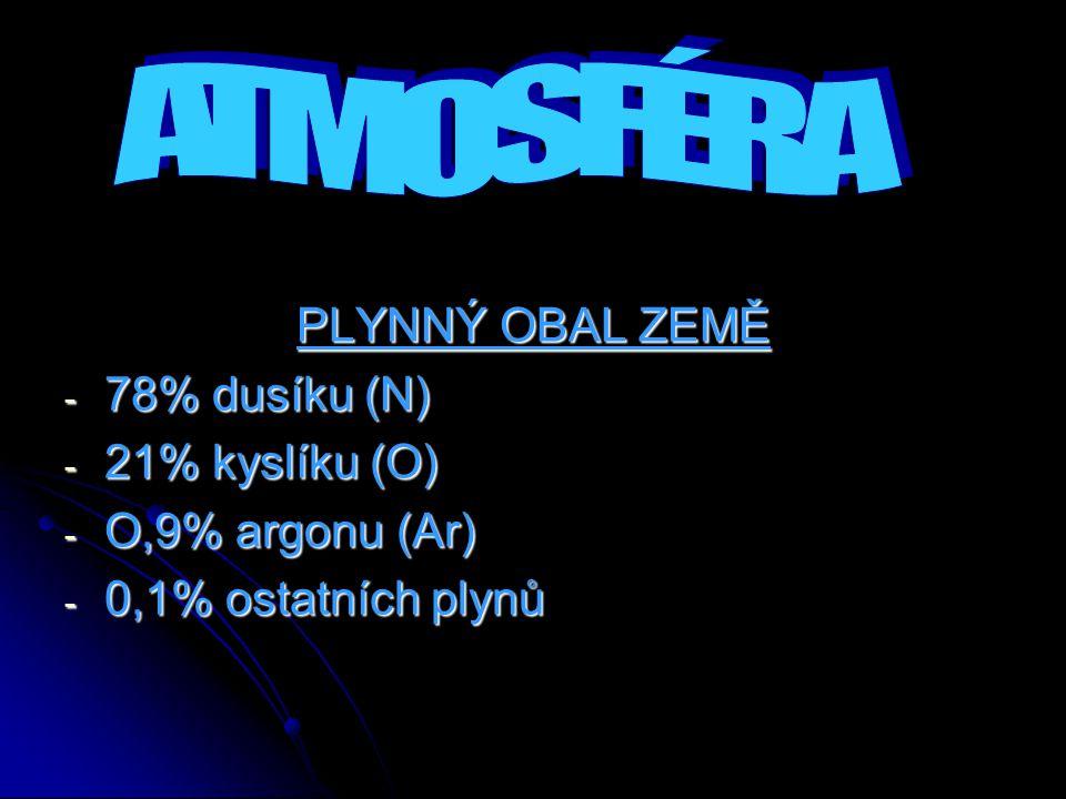 PLYNNÝ OBAL ZEMĚ - 78% dusíku (N) - 21% kyslíku (O) - O,9% argonu (Ar) - 0,1% ostatních plynů