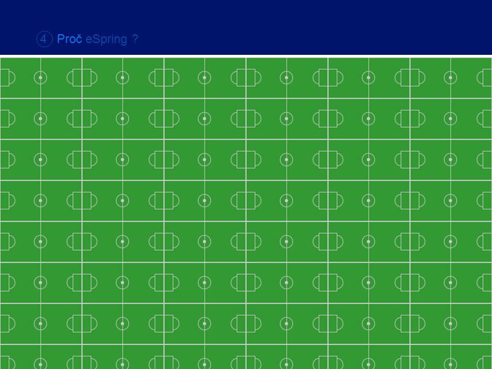 Je to plocha větší než 69 fotbalových hřišť! 4 Proč eSpring ?