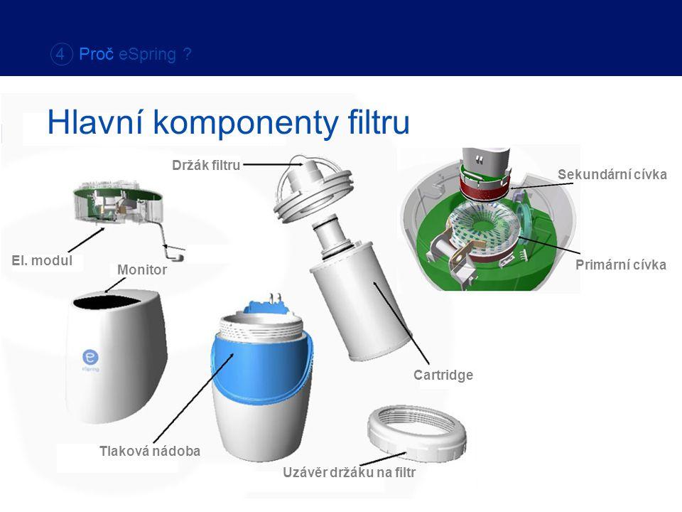 Hlavní komponenty filtru 4 Proč eSpring . Držák filtru El.