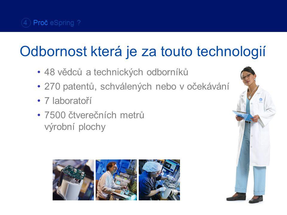 7500 čtverečních metrů výrobní plochy Odbornost která je za touto technologií 48 vědců a technických odborníků 270 patentů, schválených nebo v očekávání 7 laboratoří 4 Proč eSpring