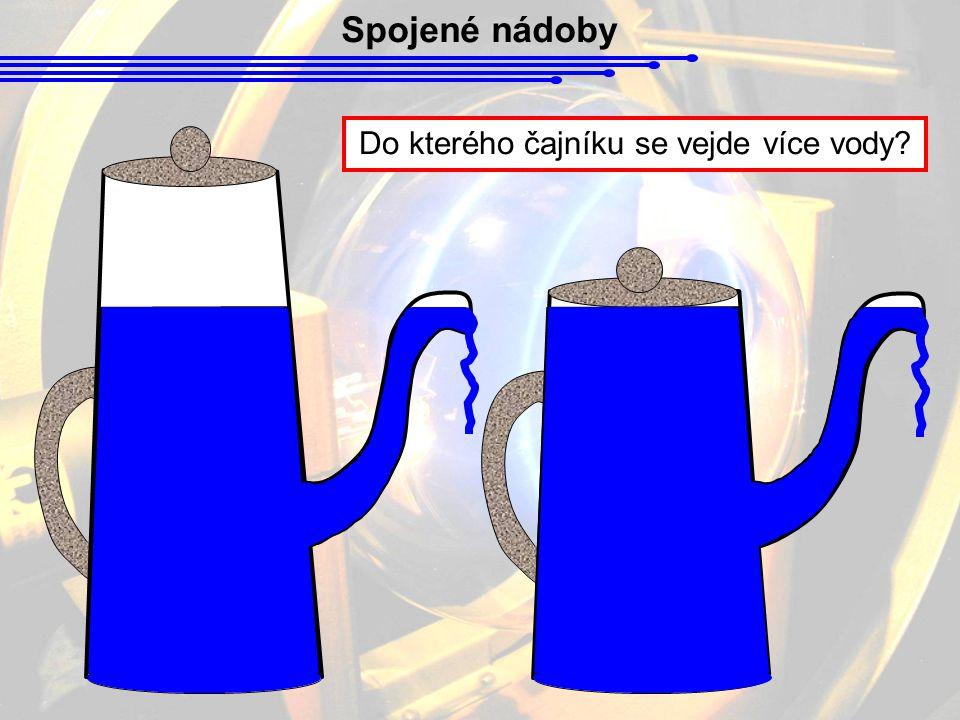 Spojené nádoby Do kterého čajníku se vejde více vody?