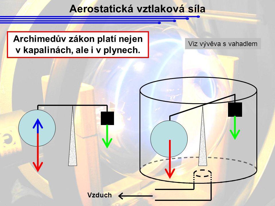 Aerostatická vztlaková síla Archimedův zákon platí nejen v kapalinách, ale i v plynech. Vzduch Viz vývěva s vahadlem