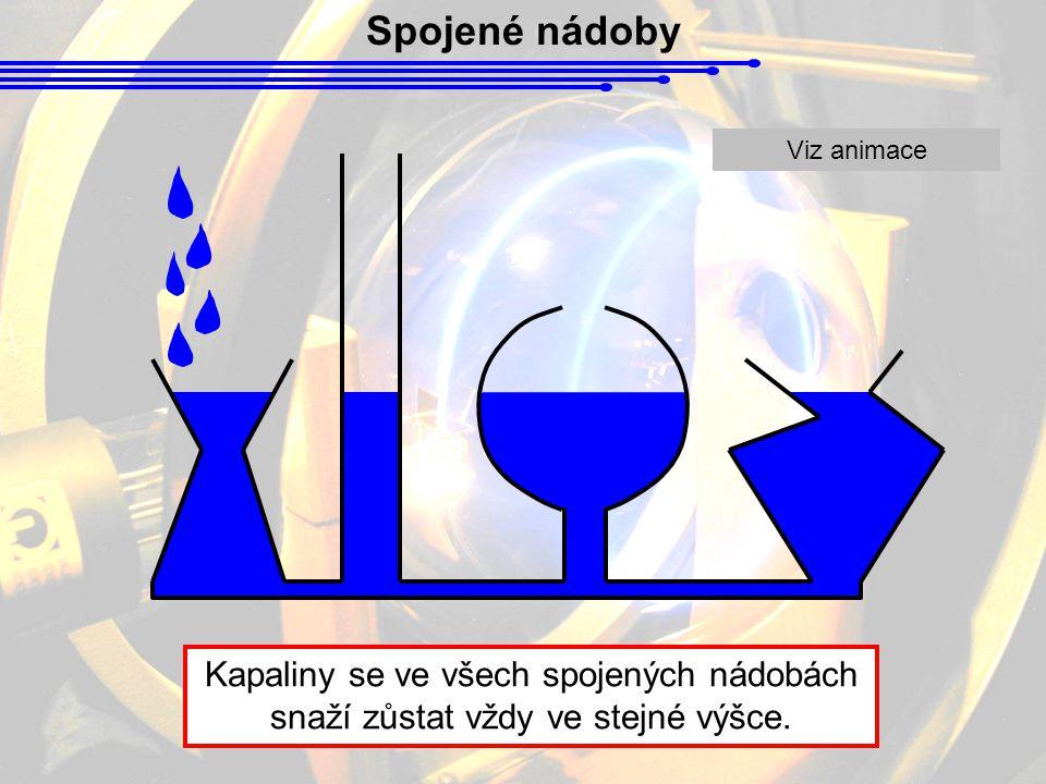 Spojené nádoby Viz animace Kapaliny se ve všech spojených nádobách snaží zůstat vždy ve stejné výšce.