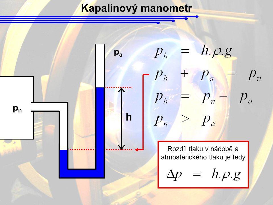 Kapalinový manometr pnpn papa h Rozdíl tlaku v nádobě a atmosférického tlaku je tedy