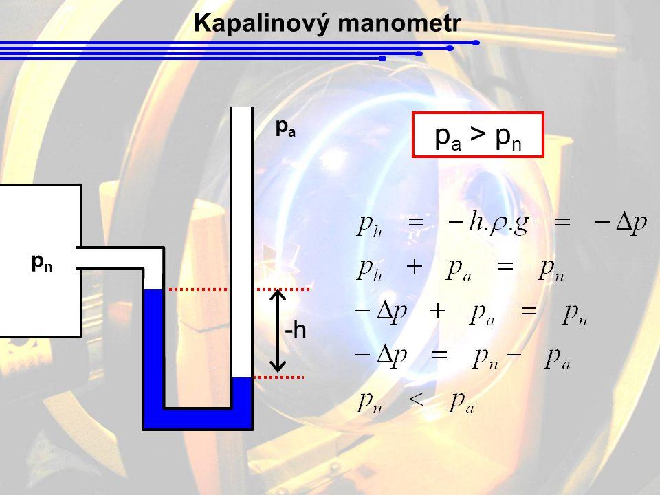 Kapalinový manometr pnpn papa p a > p n -h