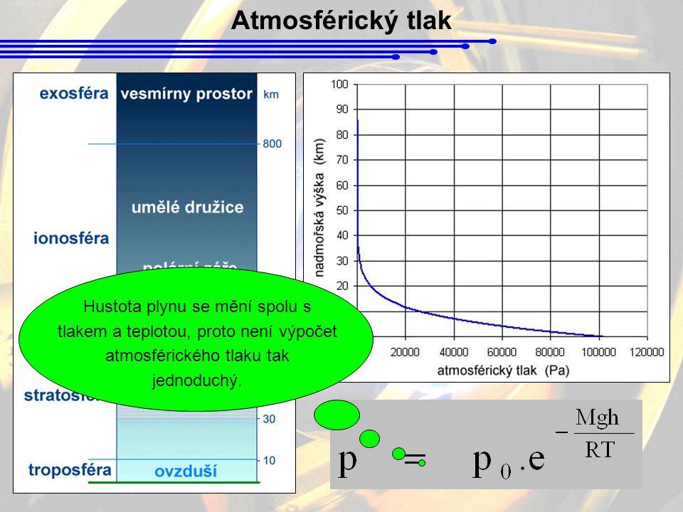 Atmosférický tlak Hustota plynu se mění spolu s tlakem a teplotou, proto není výpočet atmosférického tlaku tak jednoduchý.