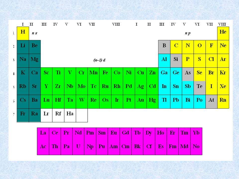 Obsah kovů v zemské kůře (%)