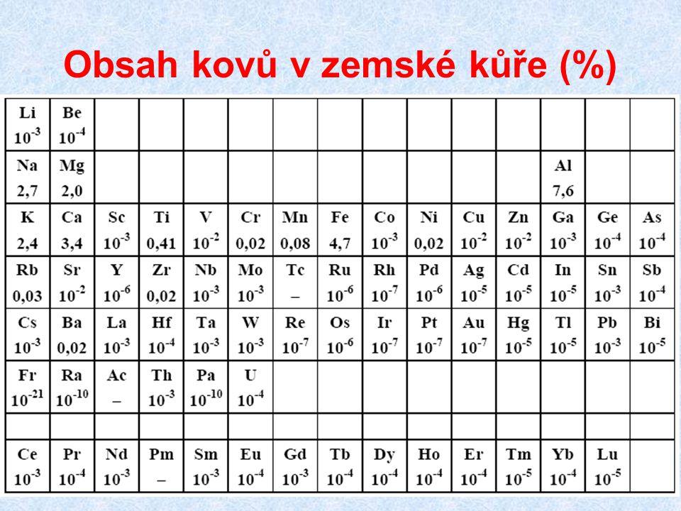 Vlastnosti sloučenin Mangan Sloučeniny +IV nejrozšířenější sloučeninou je MnO 2 (burel, černohnědý prášek), který je v neutrálním a alkalickém prostředí stabilní V kyselém prostředí má MnO 2 oxidační vlastnosti 2 MnO 2 + 2 H 2 SO 4 → 2 MnSO 4 + O 2 + 2 H 2 O MnO 2 + H 2 SO 4 + H 2 O 2 → MnSO 4 + O 2 + 2 H 2 O MnO 2 + 4 HCl → MnCl 2 + Cl 2 + 2 H 2 O