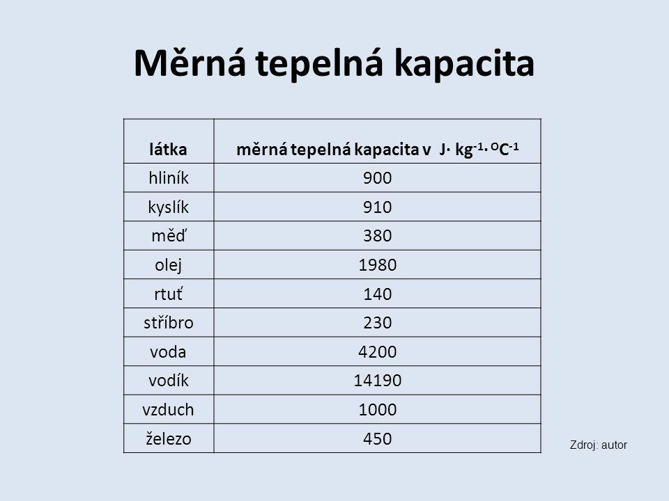 Měrná tepelná kapacita látkaměrná tepelná kapacita v J· kg -1 · O C -1 hliník900 kyslík910 měď380 olej1980 rtuť140 stříbro230 voda4200 vodík14190 vzdu