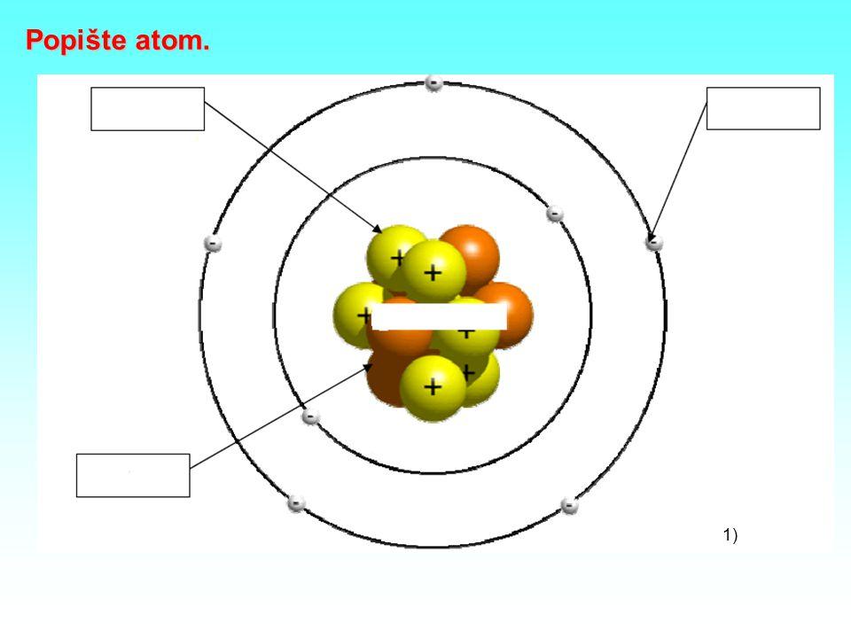 Popište atom. 1)