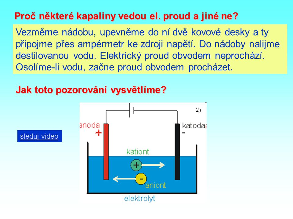 Proč některé kapaliny vedou el. proud a jiné ne? Vezměme nádobu, upevněme do ní dvě kovové desky a ty připojme přes ampérmetr ke zdroji napětí. Do nád