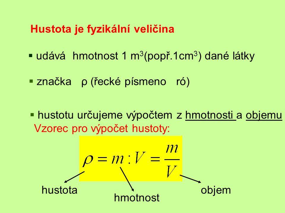 Hustota je fyzikální veličina  udává hmotnost 1 m 3 (popř.1cm 3 ) dané látky  značka ρ (řecké písmeno ró)  hustotu určujeme výpočtem z hmotnosti a