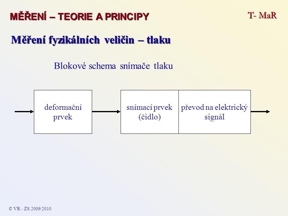 T- MaR MĚŘENÍ – TEORIE A PRINCIPY © VR - ZS 2009/2010 Měření fyzikálních veličin – tlaku snímací prvek (čidlo) převod na elektrický signál deformační