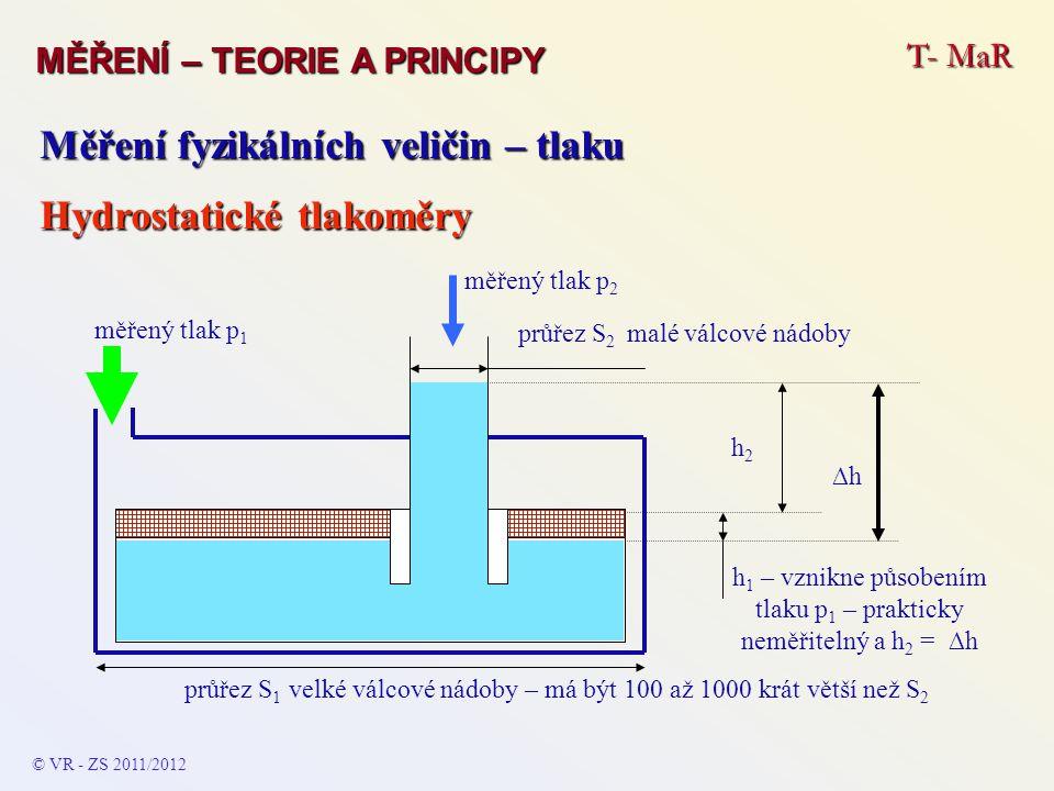 T- MaR MĚŘENÍ – TEORIE A PRINCIPY © VR - ZS 2011/2012 Měření fyzikálních veličin – tlaku Hydrostatické tlakoměry měřený tlak p 1 měřený tlak p 2 průře