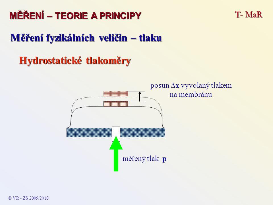 T- MaR MĚŘENÍ – TEORIE A PRINCIPY © VR - ZS 2009/2010 Měření fyzikálních veličin – tlaku Hydrostatické tlakoměry měřený tlak p posun ∆x vyvolaný tlake
