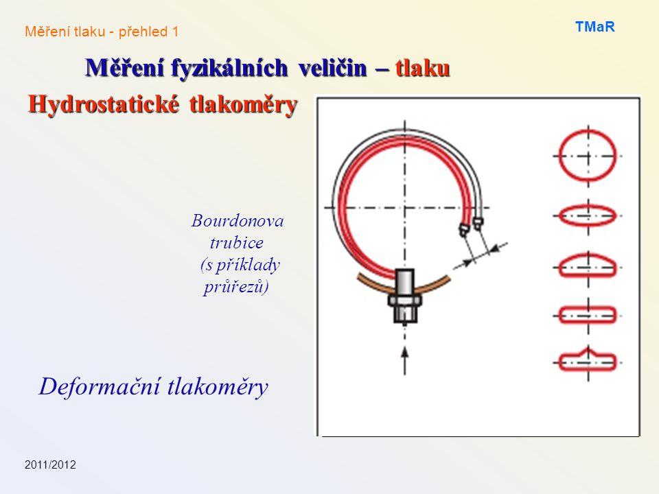 2011/2012 TMaR Měření fyzikálních veličin – tlaku Měření tlaku - přehled 1 Deformační tlakoměry Bourdonova trubice (s příklady průřezů) Hydrostatické
