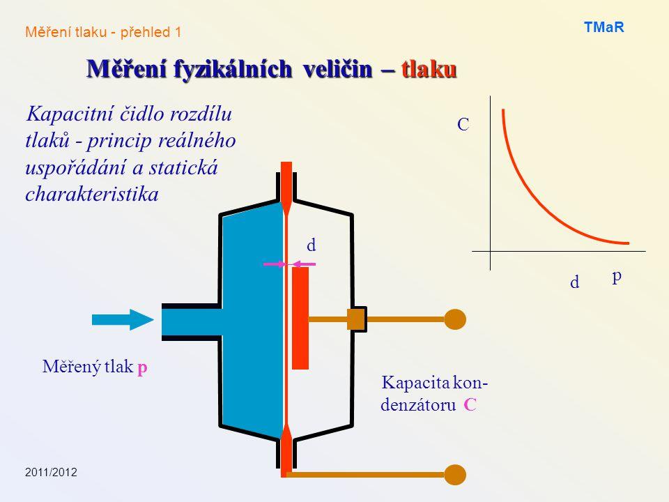 2011/2012 TMaR Měření fyzikálních veličin – tlaku Měření tlaku - přehled 1 Kapacitní čidlo rozdílu tlaků - princip reálného uspořádání a statická char