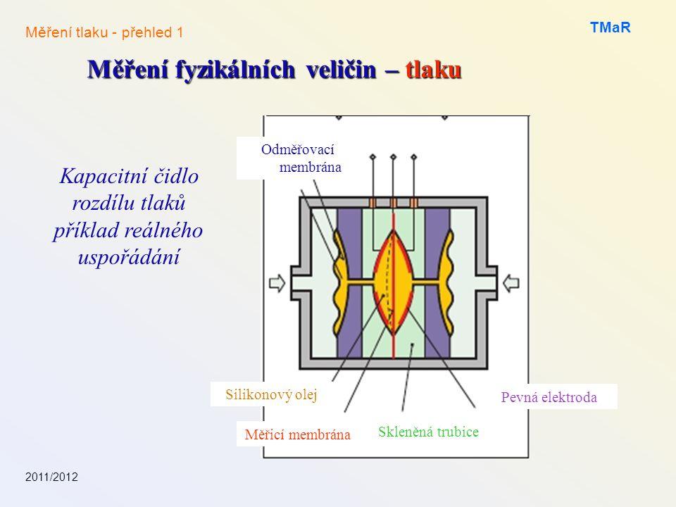 2011/2012 TMaR Měření fyzikálních veličin – tlaku Měření tlaku - přehled 1 Skleněná trubice Pevná elektroda Měřicí membrána Silikonový olej Odměřovací