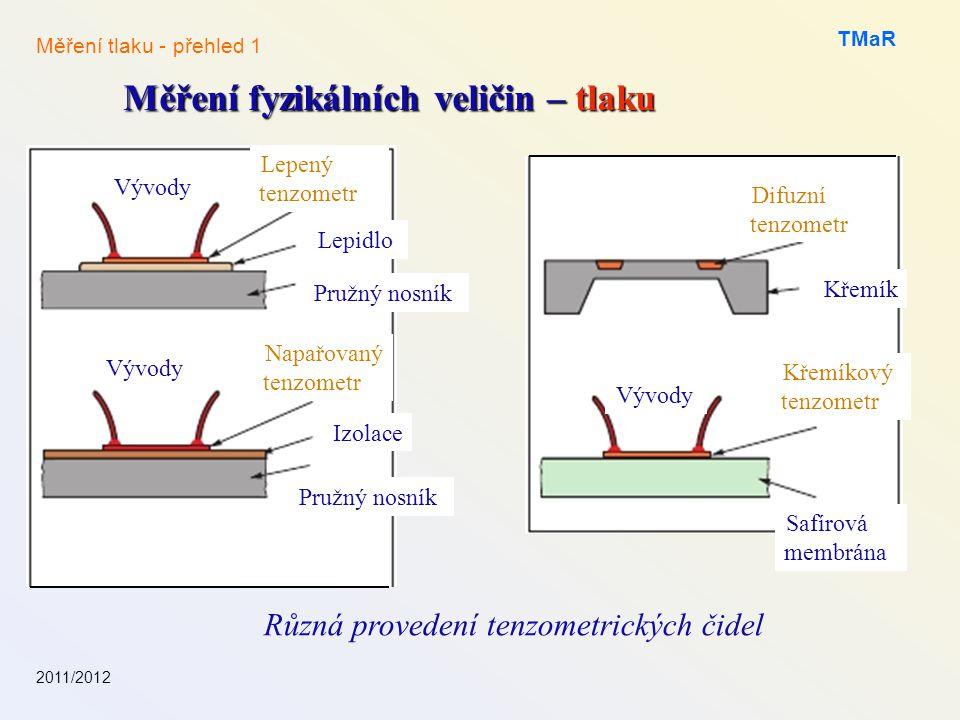 2011/2012 TMaR Měření fyzikálních veličin – tlaku Měření tlaku - přehled 1 Různá provedení tenzometrických čidel Pružný nosník Křemík Safírová membrán
