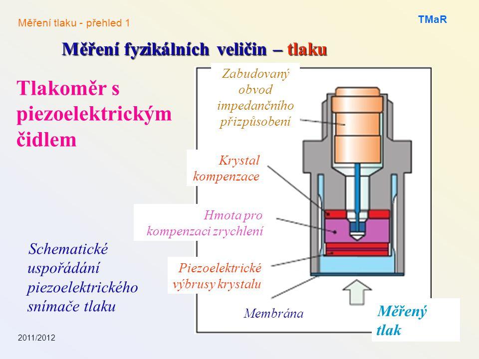 2011/2012 TMaR Měření fyzikálních veličin – tlaku Měření tlaku - přehled 1 Schematické uspořádání piezoelektrického snímače tlaku Měřený tlak Membrána