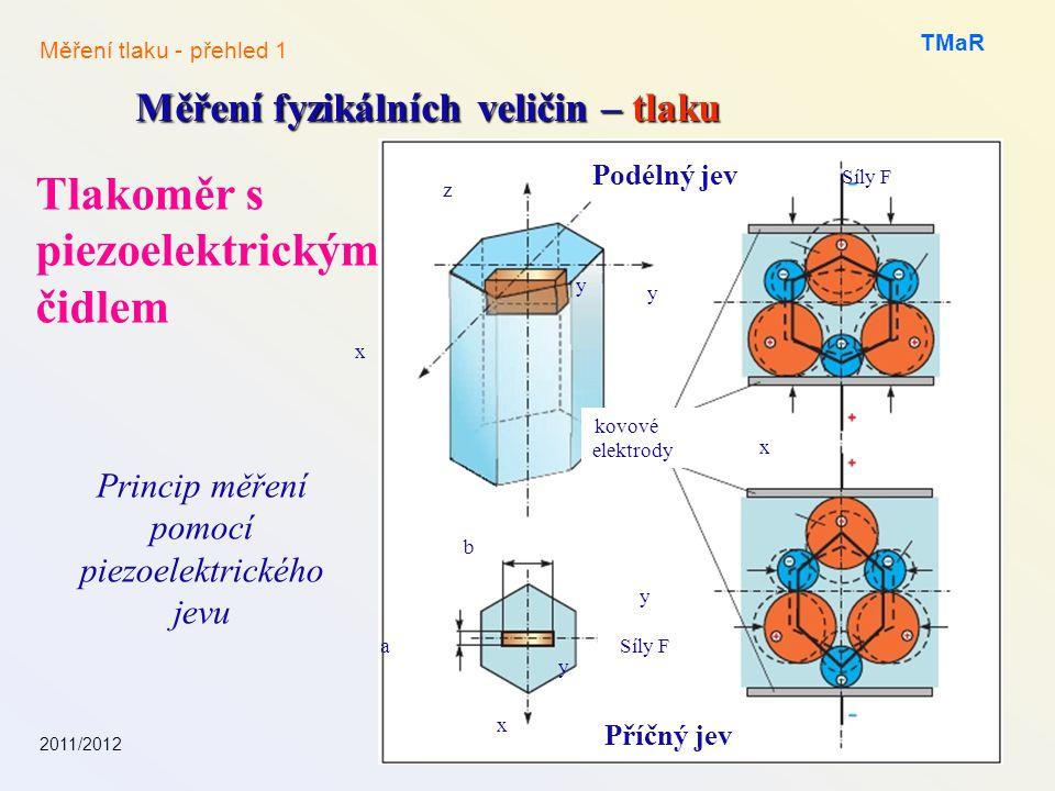 2011/2012 TMaR Měření fyzikálních veličin – tlaku Měření tlaku - přehled 1 Princip měření pomocí piezoelektrického jevu b a y x y x z Síly F Podélný j