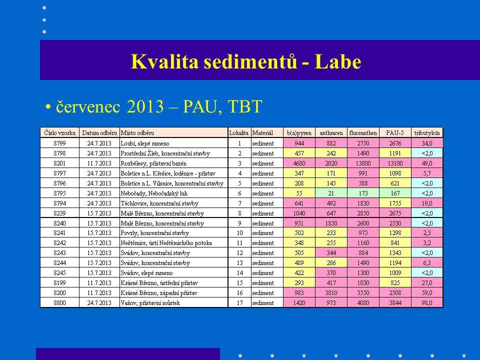 Kvalita sedimentů - Labe červenec 2013 – PAU, TBT