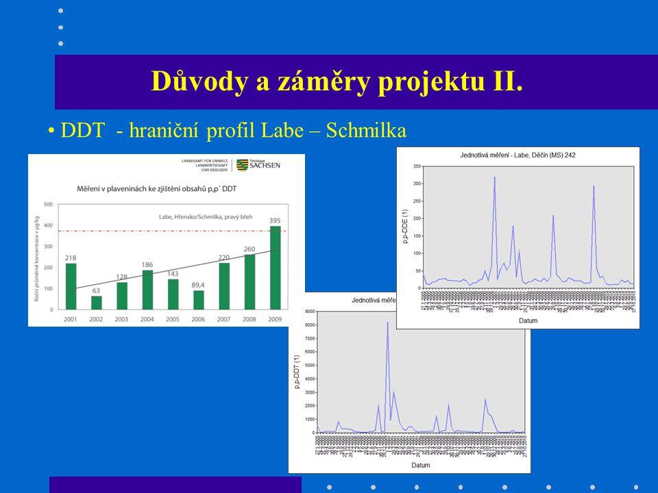Důvody a záměry projektu II. DDT - hraniční profil Labe – Schmilka