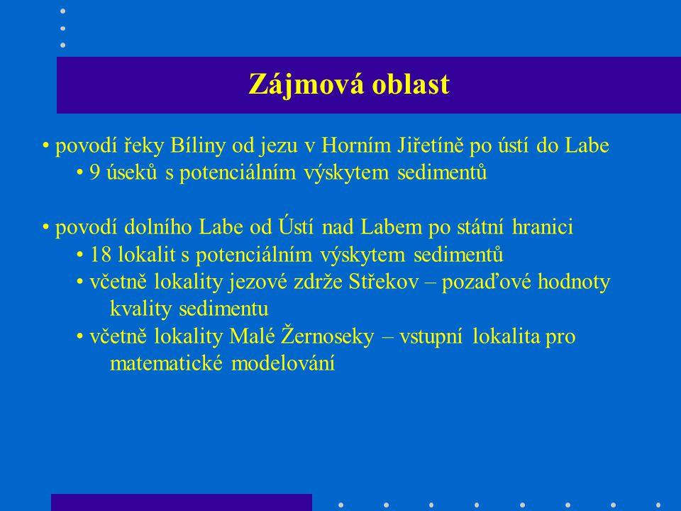 Povodí Labe, státní podnik Hradec Králové Ing. Jiří Medek medek@pla.cz Děkuji za pozornost