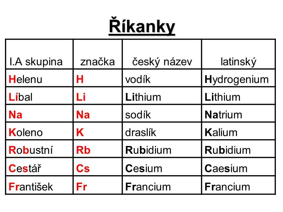 Říkanky I.A skupina značkačeský názevlatinský HelenuHvodíkHydrogenium LíbalLiLithium Na sodíkNatrium KolenoKdraslíkKalium RobustníRbRubidium CestářCsC