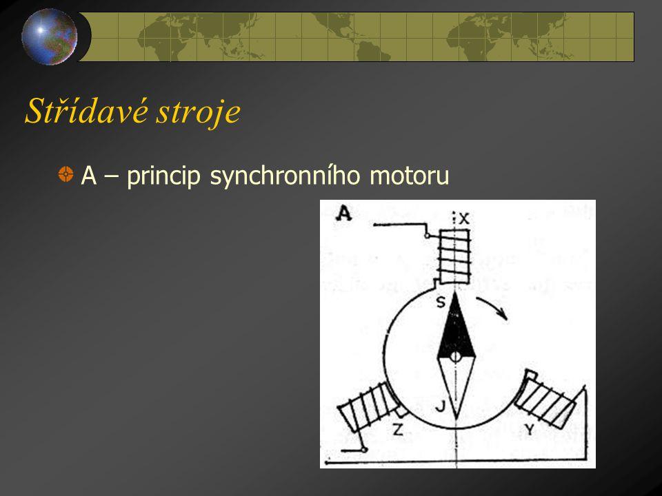 Střídavé stroje S y n c h r o n n í m o t o r y pracují na následujícím principu ( viz obrázek A na následující straně ). Uspořádáme-li tři cívky X, Y