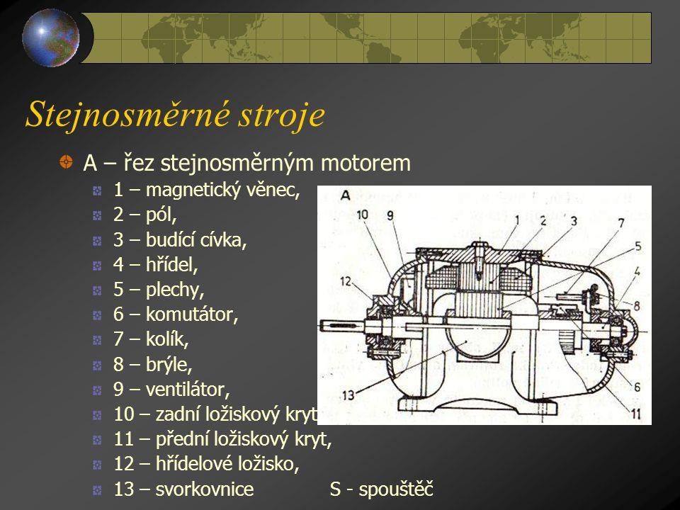 Stejnosměrné stroje Hlavní části stejnosměrného stroje ( viz obrázek A na další straně ) jsou: 1. S t a t o r - skládá se ze skříně (magnetového těles