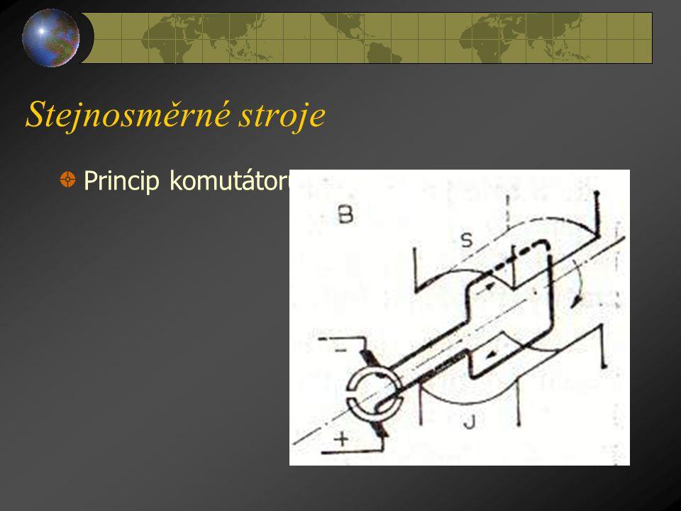 Stejnosměrné stroje Princip komutátoru je znázorněn na obrázku B na následující straně. Při otáčení vinutí magnetickém poli se v něm indukuje střídavé