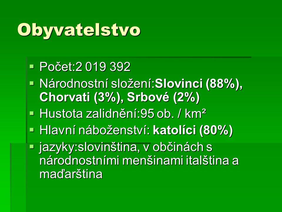 Obyvatelstvo  Počet:2 019 392  Národnostní složení:Slovinci (88%), Chorvati (3%), Srbové (2%)  Hustota zalidnění:95 ob.