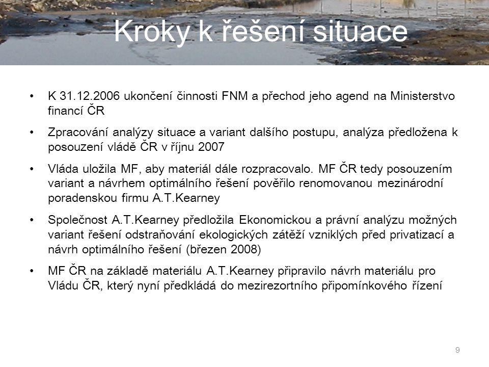 9 Kroky k řešení situace K 31.12.2006 ukončení činnosti FNM a přechod jeho agend na Ministerstvo financí ČR Zpracování analýzy situace a variant dalšího postupu, analýza předložena k posou z ení vládě ČR v říjnu 2007 Vláda uložila MF, aby materiál dále rozpracovalo.