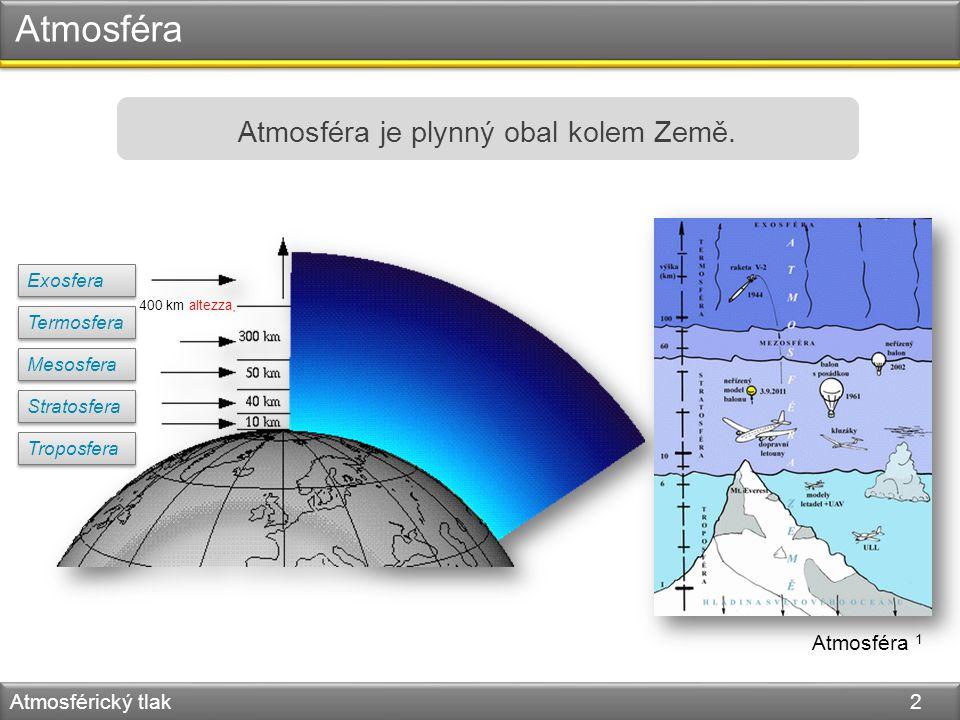 Atmosféra Atmosférický tlak 3 400 km altezza Atmosféra 1 Působením gravitace jsou všechny částice atmosféry přitahovány k Zemi.