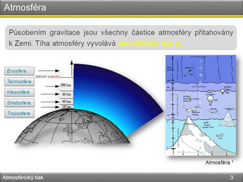 Atmosférický tlak Atmosférický tlak 4 voda rtuť vzduch