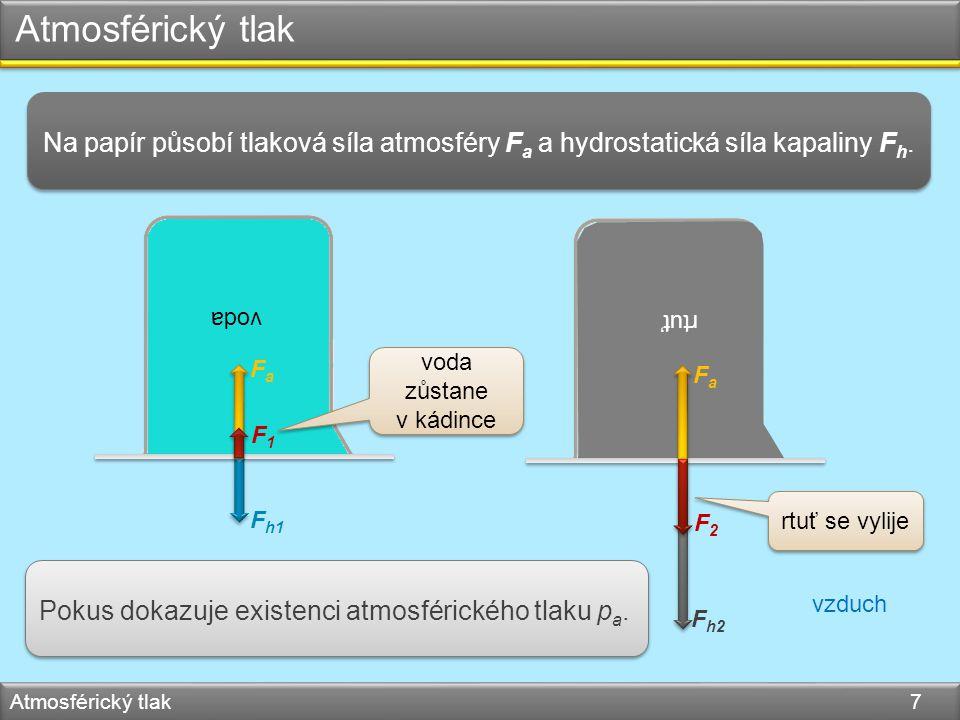 Torricelliho pokus Atmosférický tlak 8 rtuť h papa FaFa FaFa FaFa FaFa FhFh Hodnota atmosférického tlaku se rovná hodnotě hydrostatického tlaku rtuťového sloupce v Torricelliho trubici.