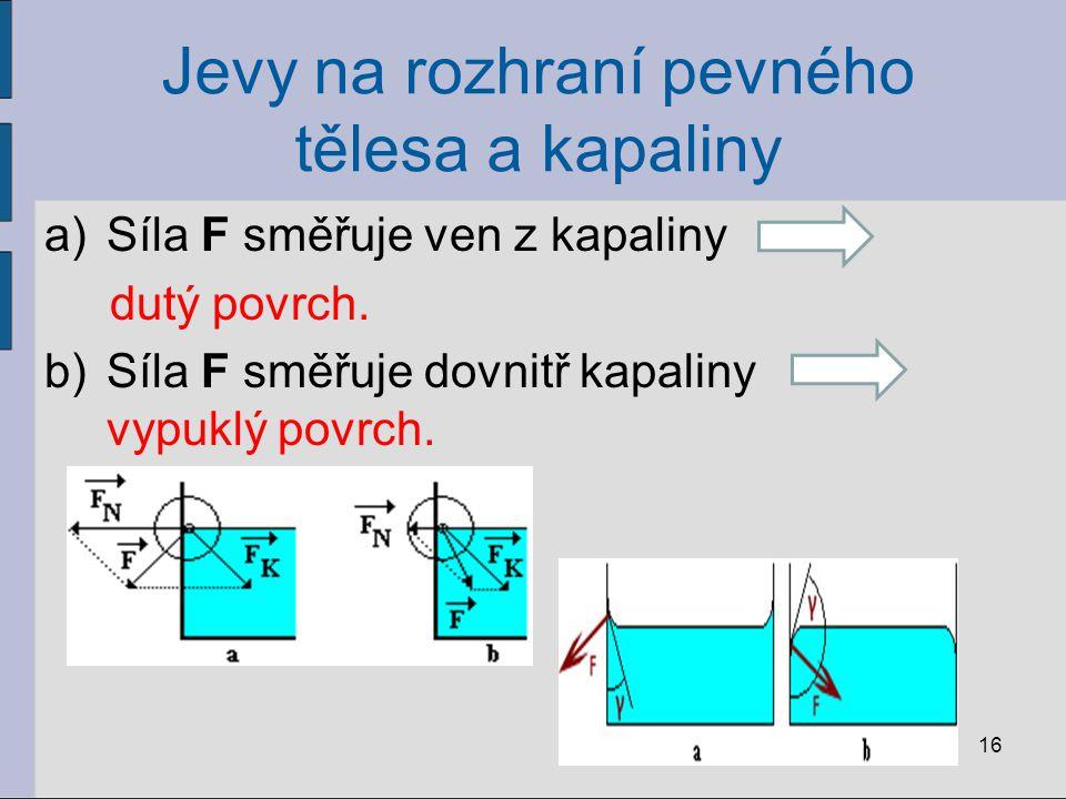Jevy na rozhraní pevného tělesa a kapaliny a)Síla F směřuje ven z kapaliny dutý povrch. b)Síla F směřuje dovnitř kapaliny vypuklý povrch. 16