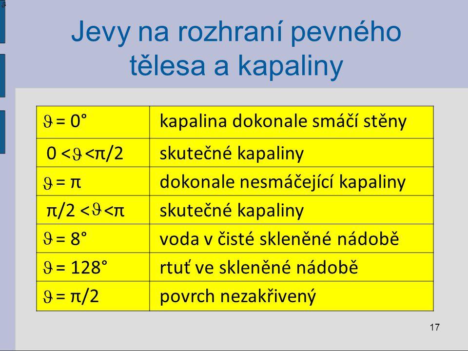 Jevy na rozhraní pevného tělesa a kapaliny 17 = 0°kapalina dokonale smáčí stěny 0 < <π/2skutečné kapaliny = πdokonale nesmáčející kapaliny π/2 < <πskutečné kapaliny = 8°voda v čisté skleněné nádobě = 128°rtuť ve skleněné nádobě = π/2povrch nezakřivený