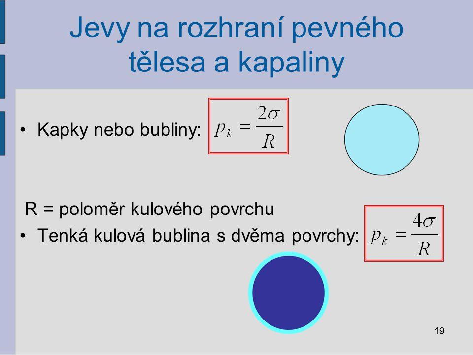 Jevy na rozhraní pevného tělesa a kapaliny Kapky nebo bubliny: R = poloměr kulového povrchu Tenká kulová bublina s dvěma povrchy: 19